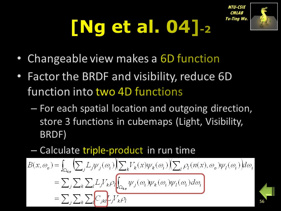 [Ng et al. 04]-2 Changeable view makes a 6D function